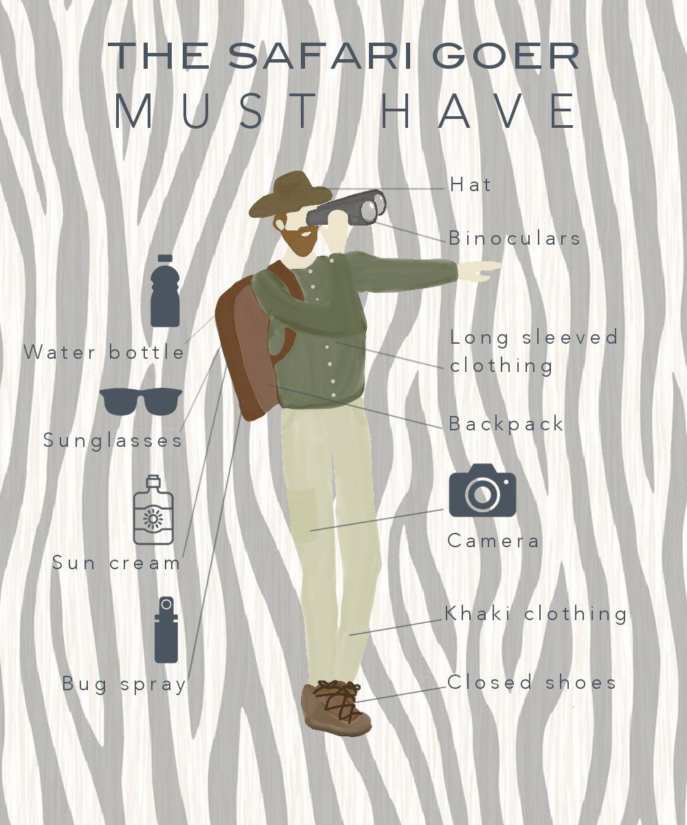 what to pack for a safari infographic